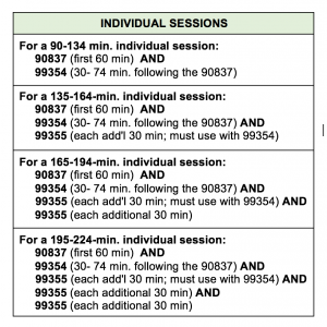 A New Way To Bill for Extended Sessions? - Navigating the