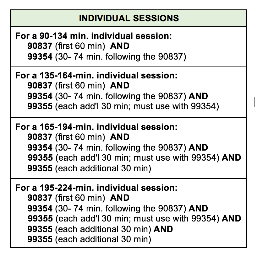 A New Way To Bill for Extended Sessions? - Navigating the ...